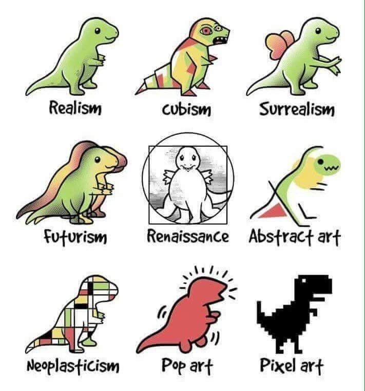 Meme – Historia del arte: movimientos artísticos en dinosaurios